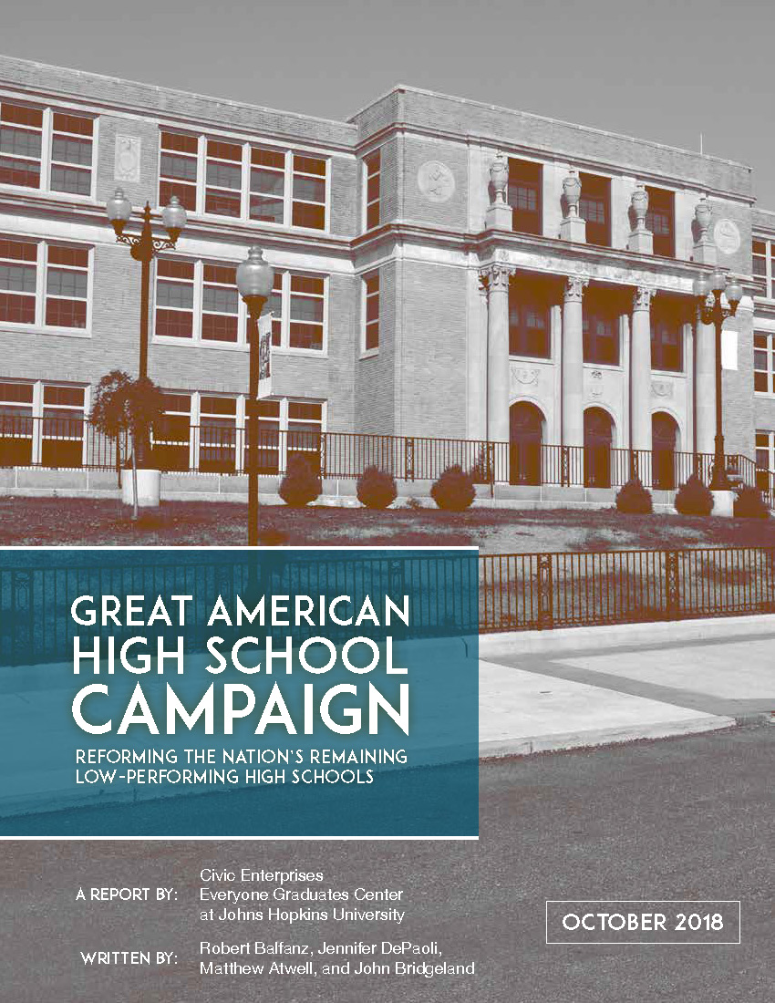Great American High School Campaign Poster